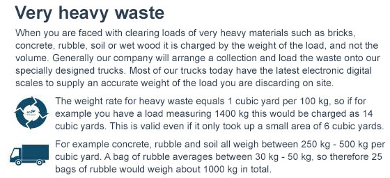 Dispose of Heavy Waste in Balham